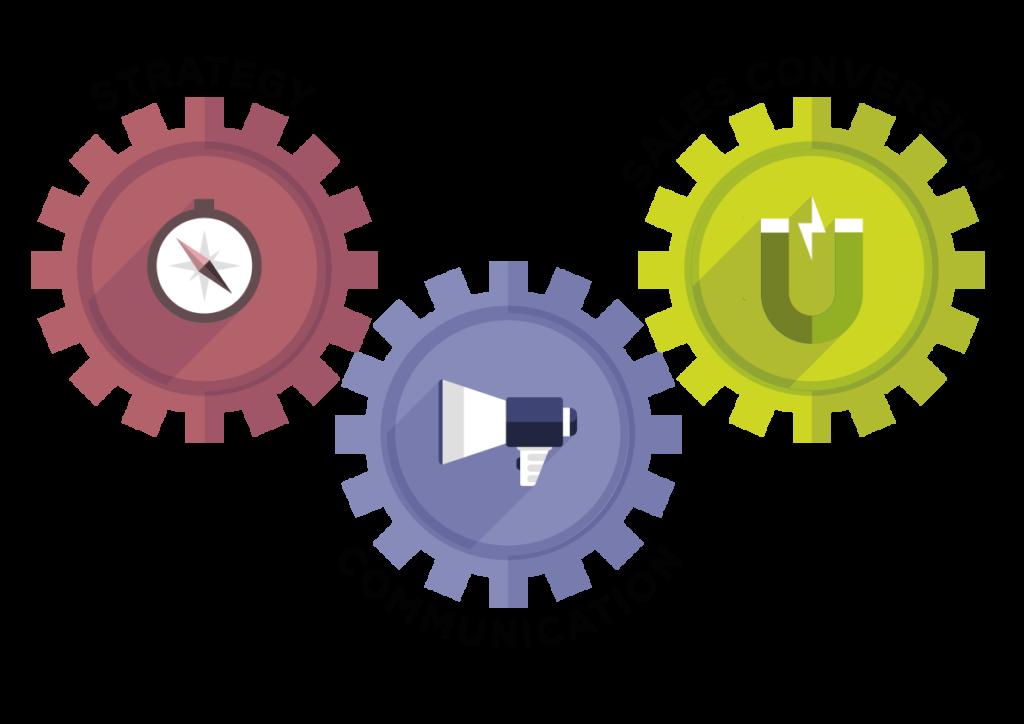 Strategy, Communication, Sales Conversion
