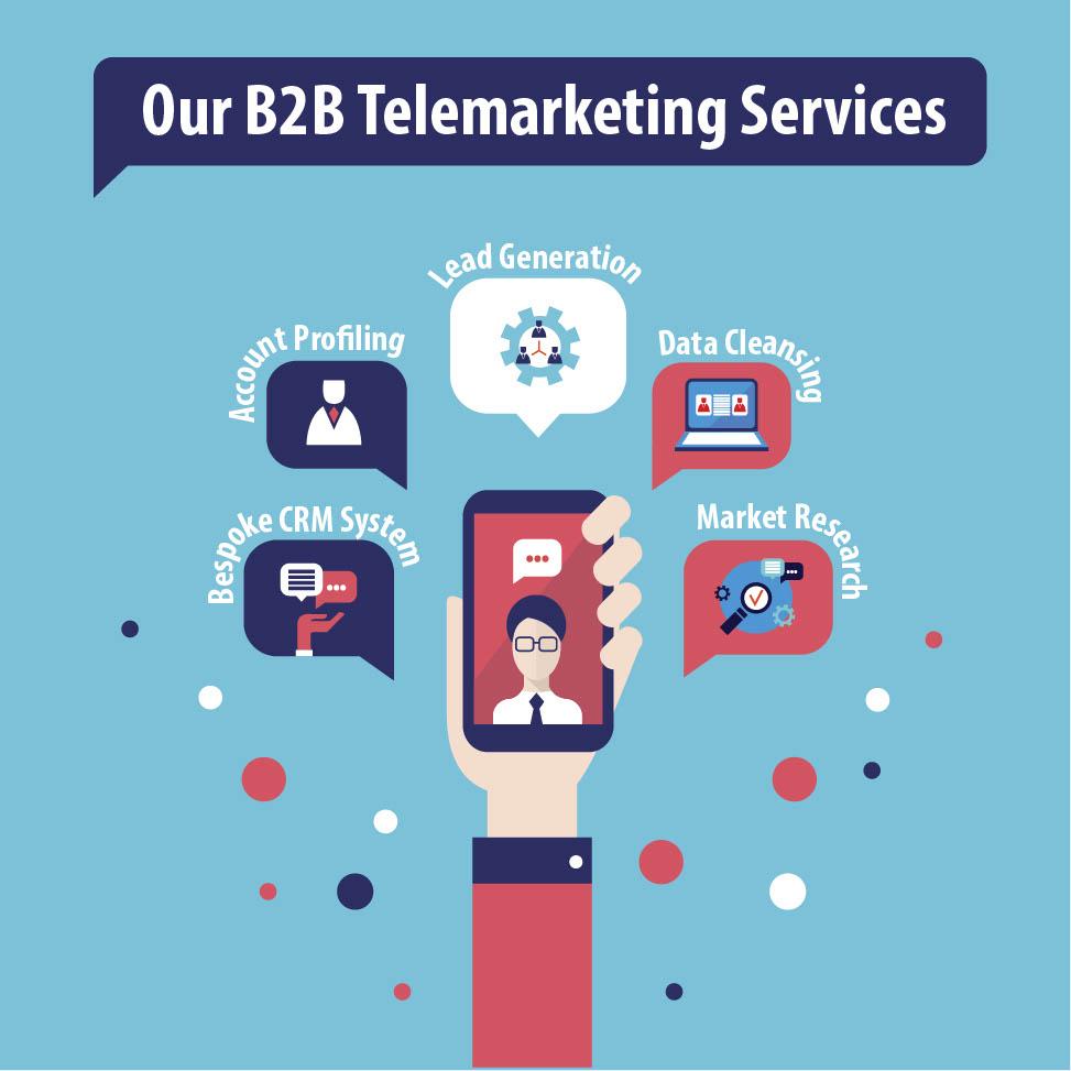 b2b telemarketing infographic