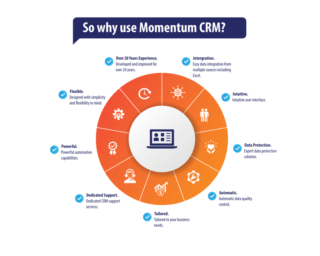 Why Use Momentum CRM?